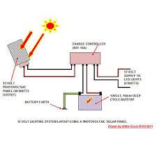 wiring diagram downlights wiring image wiring diagram wiring diagram 240v led downlights wiring diagram on wiring diagram downlights