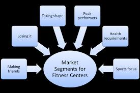 market segmentation example for fitness centers market segmentation example for fitness centers