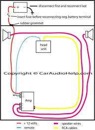 wiring diagram for car radio the wiring diagram 1994 lincoln town car radio speaker wiring diagram schematics wiring diagram