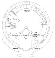 earthbag shelter   Earthbag House Plans  story Roundhouse Above Survival Shelter  click to enlarge