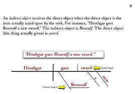 diagramming sentences  indirect objects