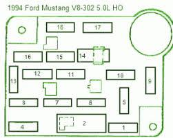 1991 f250 fuse box 1991 printable wiring diagram database 1994 ford f250 fuse box jodebal com source · 1991 ford explorer