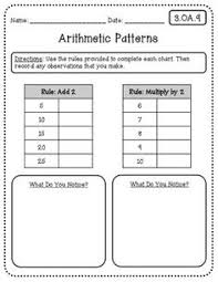 Here's a good anchor chart comparing area and perimeter. | Area ...Here's a good anchor chart comparing area and perimeter. | Area/Perimeter/Volume | Pinterest | Charts, Math Teacher and Area And Perimeter