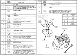 1996 dodge radio wiring diagram albumartinspiration com Wiring Diagram For 1996 Dodge 1500 1996 dodge radio wiring diagram 1995 dodge radio wiring diagram 1995 dodge radio wiring diagram 2000 wiring diagram for 1996 dodge ram 1500