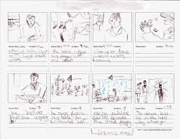 movie clip as text for analytical writing magistra monson film analysis 3 storyboard