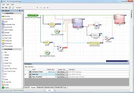 visual programming languages snapshots adl adl direct link image source and web site