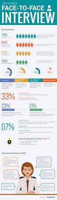 tips to crack face to face interview infographic tips to crack face to face interview infographic premium templates