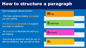 academic essay paragraph structure   homework for you academic essay paragraph structure   image
