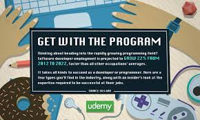 top programming languages to learn in  programming language intro