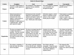 Holocaust research paper rubric english logo   clinchrivertitle com