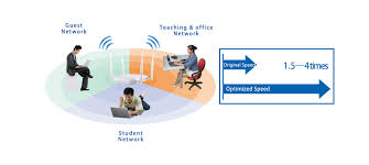 leading university for users and terminals separated management controlling for teachers and students access behaviors optimize network resources management
