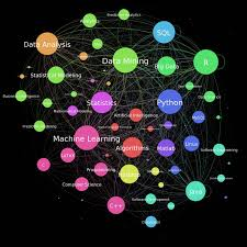 what is a data scientist and how do i become one data science skills network image credit dataconomy