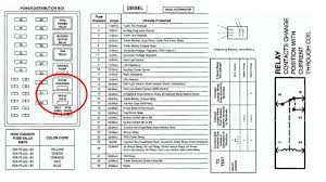 fuse panel diagram ford truck enthusiasts forums 2000 F350 7 3 Fuse Box Diagram i believe that this is under da 'hood 2000 ford f350 7.3 fuse box diagram
