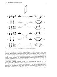 orbital correlation diagram   big chemical encyclopedia    figure     orbital correlation diagram for cyclohexene formation