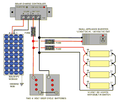 solar installation guide typical wiring examples above