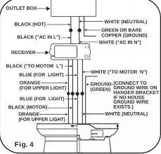 minka aire concept ii ceiling fan hard wiring help please x jpg views 3022 size 52 1 kb