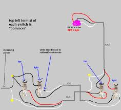 wiring diagram for a ceiling fan wiring diagram and schematic design ceiling fan wiring diagram power into light