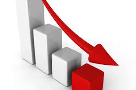Image result for BC: saldo de operações de crédito no país cai 0,5% em junho e 2,8% no ano