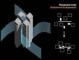 Image result for thiết kế tổ ong đảo kim cương
