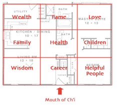 images of applying feng shui bedroom layout good bedroom layouts applying good feng shui