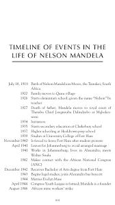 Nelson mandela research paper   Guiaponto Blog