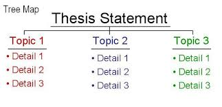 do my thesis paper  do my homewirk this handout describes what a thesis statement is how thesis statements work in your writing and how you can discover or refine one for your draft