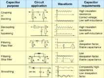 film capacitor application guide film capacitors 2 png