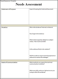 tags swot analysis and note on pinterest