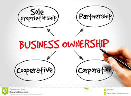 business ownership related keywords suggestions business business ownership related keywords suggestions