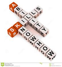 skills and abilities on a resume knowledge skills and abilities more similar stock images of know how skills and ability