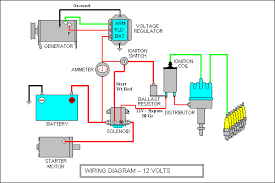 simple car engine oil diagram   engine car  s and component diagram    basic starter wiring diagram on simple car engine oil diagram