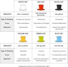 decision making diagram readyt age decision making diagram
