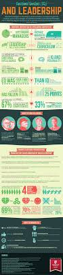 emotional intelligence and leadership infographic e learning emotional intelligence and leadership infographic