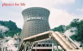 نتیجه تصویری برای معایب انرژی فسیلی