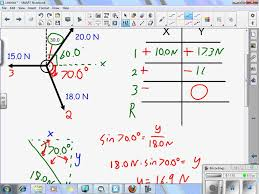physics unit lesson on force vector problems physics unit 2 lesson on force vector problems