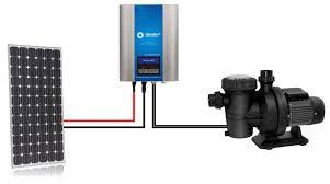 resultado de imagem para o inversor bombeamento de água Energia Solar