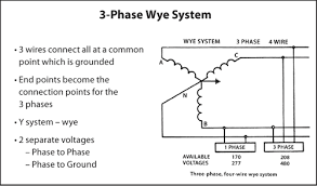 wiring diagram for volts wiring diagram schematics let s talk three phase the ashi reporter inspection news lithonia ballast wiring diagram