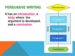 persuasive writing introduction for year  thesis a thesis in a persuasive essay