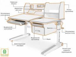 <b>Детский стол Mealux</b> Sherwood (рейтинг: 4)