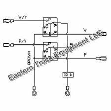 meyer nite saber wiring diagram meyer image wiring meyer plow wiring diagram dodge the wiring on meyer nite saber wiring diagram