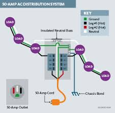 nema l14 30p wiring diagram nema image wiring diagram l14 30r wiring diagram wiring diagram and hernes on nema l14 30p wiring diagram
