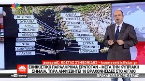Image result for βραχονησιδες προκληση