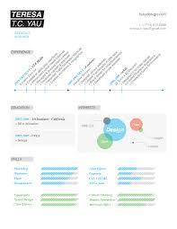 design skills resumes template design skills resumes