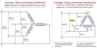 3 phase wye wiring diagram car wiring diagram download cancross co Wiring Diagrams Three Phase Transformers 3 phase delta wiring diagram show how to wire phase contactor 3 phase wye wiring diagram wiring diagram lead motor wiring image wiring wiring diagram 6 lead wiring diagram for three phase transformer