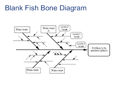 fish bone diagram   blank fish bone diagram