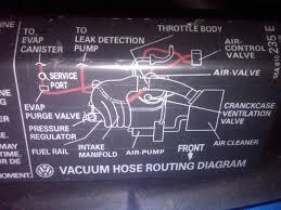 2002 vw beetle 2 0 engine diagram 2002 image vacuum hose diagram needed newbeetle org forums on 2002 vw beetle 2 0 engine diagram