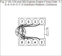 chrysler 360 ignition nightmare image that i posted for a standard lh rotation engine