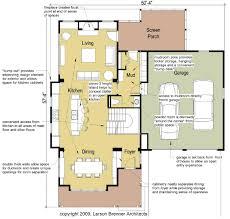 Newsletter SF Bonus Room above Garage  Last week we announced we are now selling house plans designed by Larson Brenner Architects in Stillwater  Minnesota