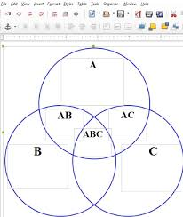 best free venn diagram maker for windows circle venn diagram free word doc is a   and simple template to create printable venn diagram  you can   it and insert it in any word processor