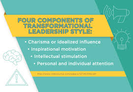 the effect of transactional leadership in the workplace mic x 3 transactional leadership outline 03